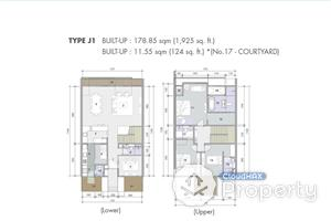 The Capers Sentul Cloudhax Property